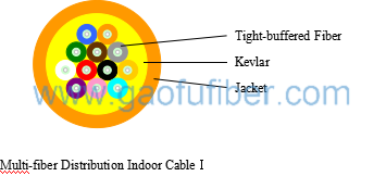 Multi-fiber Distribution Indoor Cable